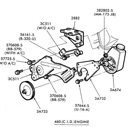 For 460 Ford Engine Belt Diagram Likewise 1997 Ford 460 Engine