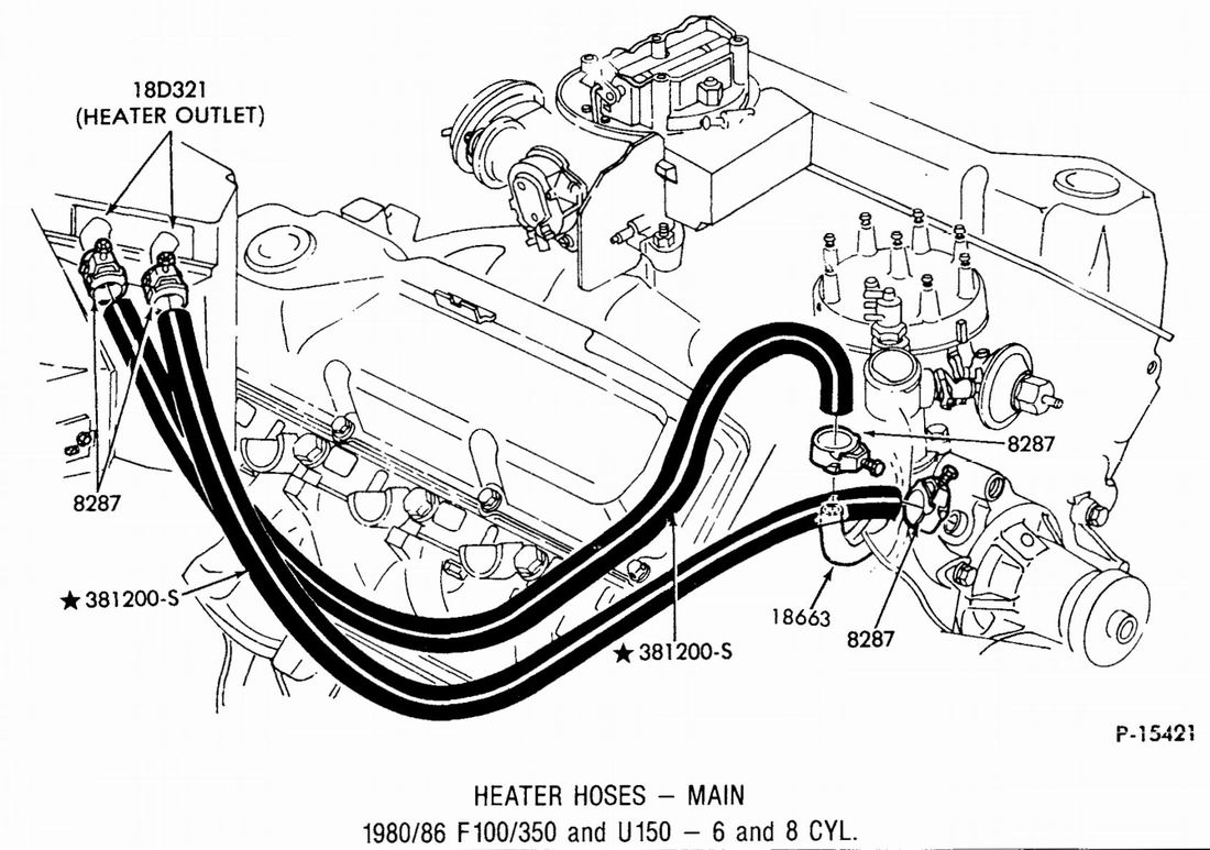 Bullnose Enthusiasts - Heater Hose Routing