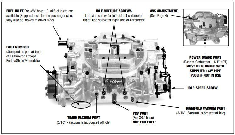 Bullnose Enthusiasts - Timed or Manifold Vacuum Port on Carburetor?