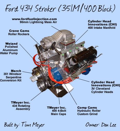 400 ford engine wiring basic electronics wiring diagram Ford F-150 Distributor Diagram 351m engine diagram wiring library detailedford 400 engine diagram wiring library diagram th400 diagram 351m engine