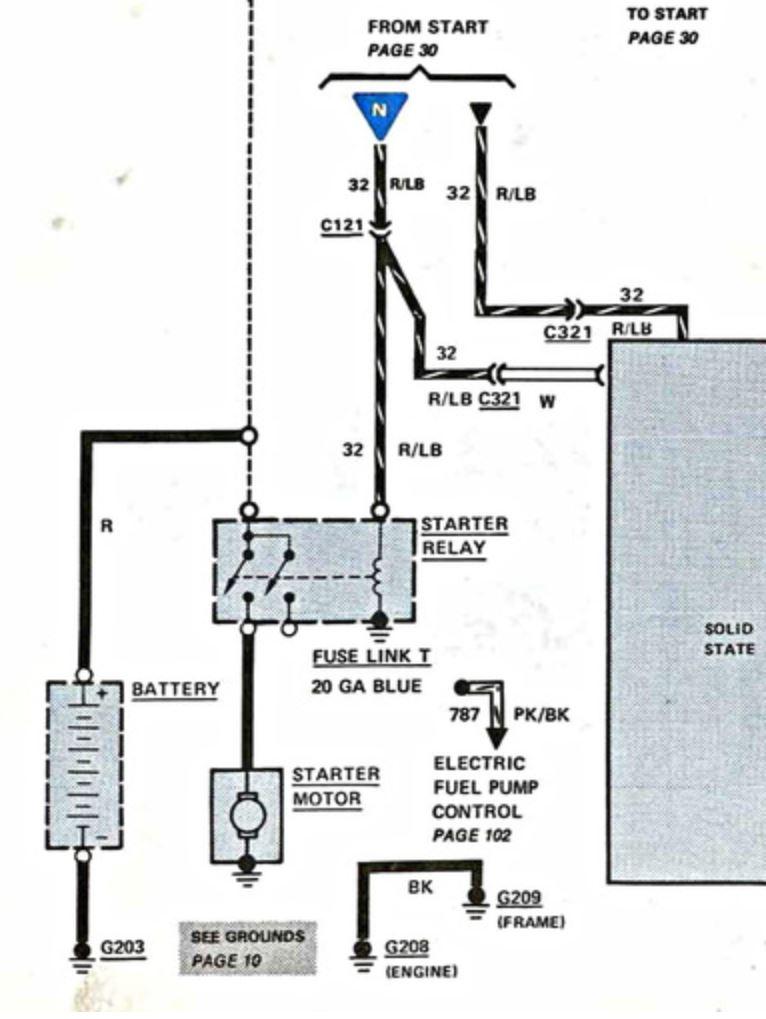Bullnose Enthusiasts - 1986 f-150 4x4 4 9l manual trans