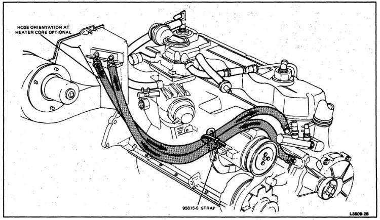 [SCHEMATICS_49CH]  Bullnose Enthusiasts Forum - Heater Hose Routing | Ford 302 Engine Tubing Diagram |  | Bullnose Enthusiasts Forum